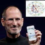 Steve Jobs –  A Genialidade de Mercúrio em Aquário