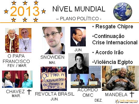 2013-planopolitico