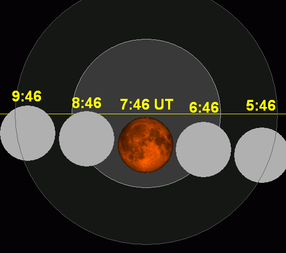 Lunar_eclipse_chart_close-2014Apr15