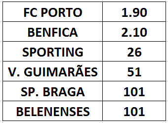 ODDS_CAMPEOES