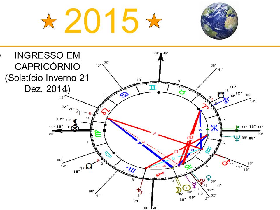 Solsticio2014-2015